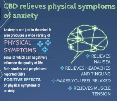 Are You Considering Using CBD For Depression? the serotonin levels in the