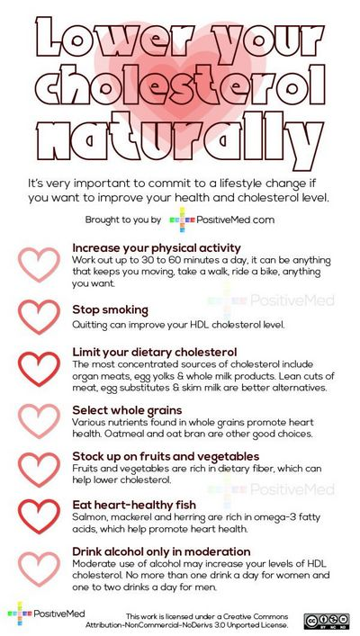 Reduce Your Cholesterol With Natural Fats and Reduce Your Risk of Heart Disease harder for the body to