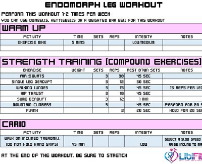 Weight Training For Your Endomorph if you have an